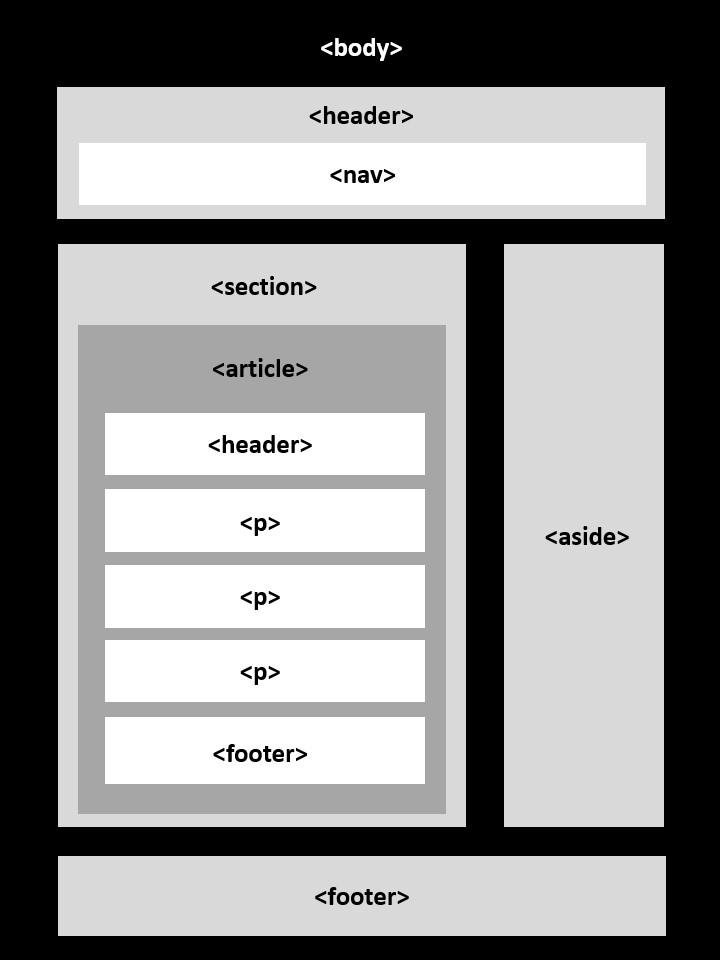 HTML5教學-免費網頁編輯器Codepen|達內教育|網路行銷課程