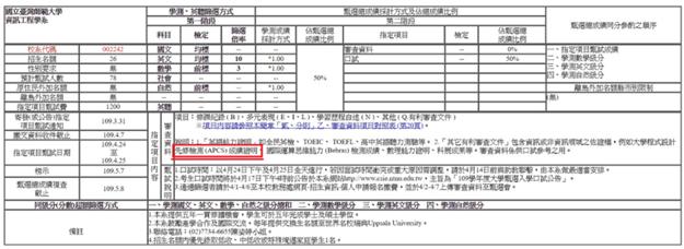 臺灣師範大學資訊工程學系簡章包含APCS