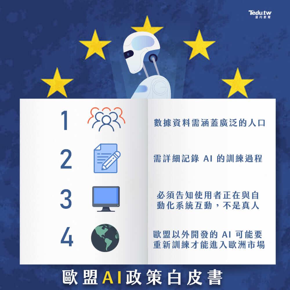 因應資安爭議 歐盟發布AI白皮書