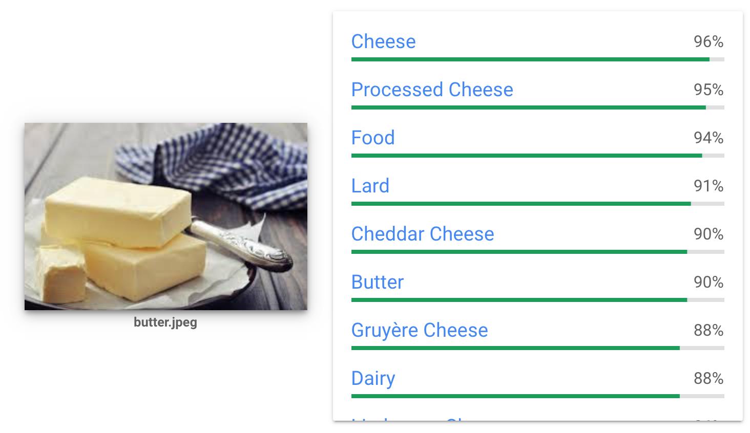 Google的圖片AI把奶油誤判成起司
