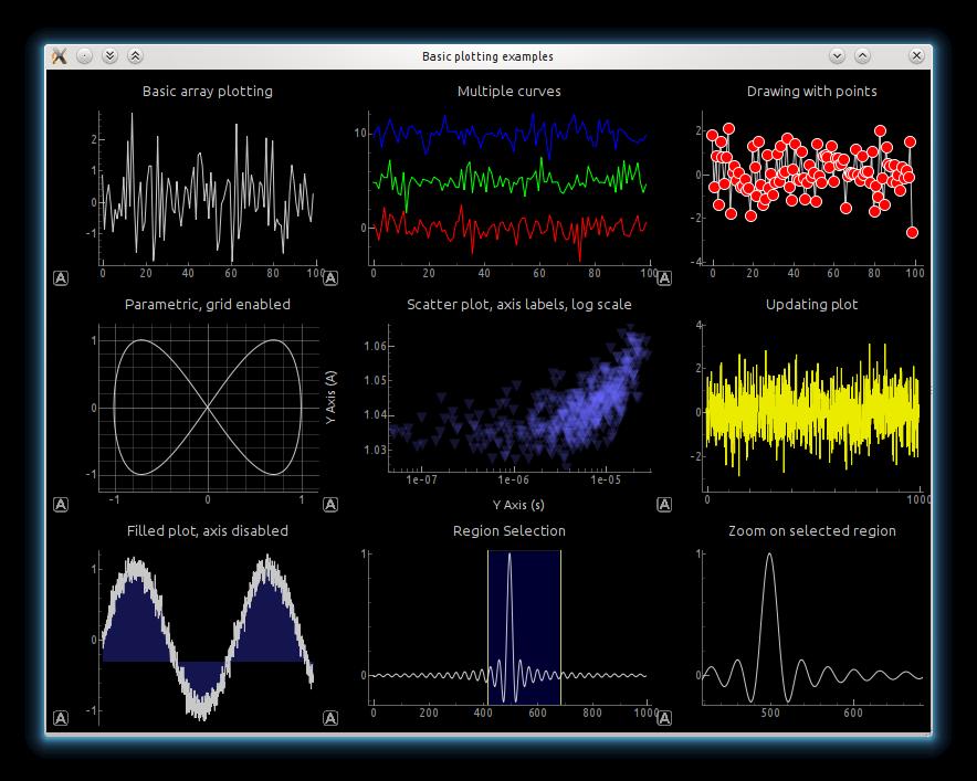 Python可視化工具PyQtGraph示意圖
