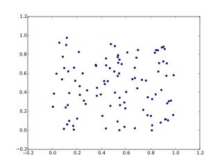 Python-Matplotlib-散點圖