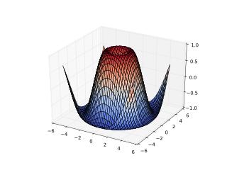 Python-Matplotlib-3D圖