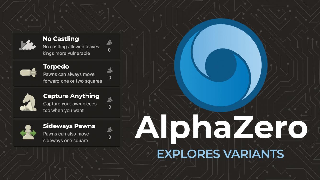 AlphaZero標誌