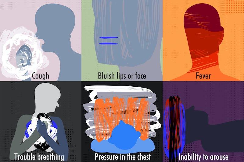 新冠肺炎症狀的六種症狀示意圖
