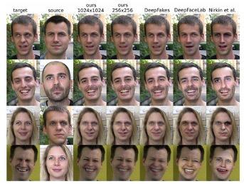 圖爲迪士尼與 DeepFakes、DeepFaceLab 和 Nirkin 等換臉方法的效果對比。