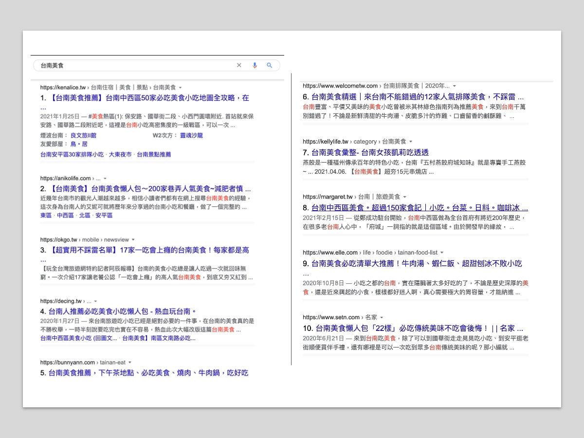 資訊型關鍵字範例「台南美食」