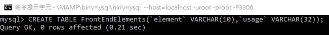 在cmd操作MySQL創建名為「FrontEndElements」的表格