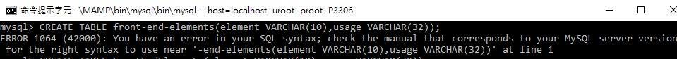 在cmd操作MySQL創建的欄目名稱與保留字重複而無法建表