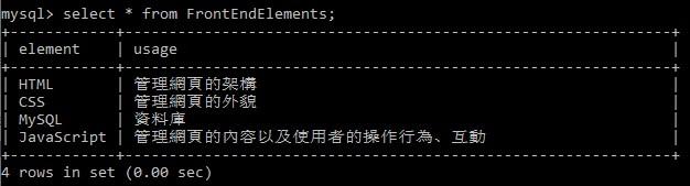 在cmd操作MySQL觀看表中內容