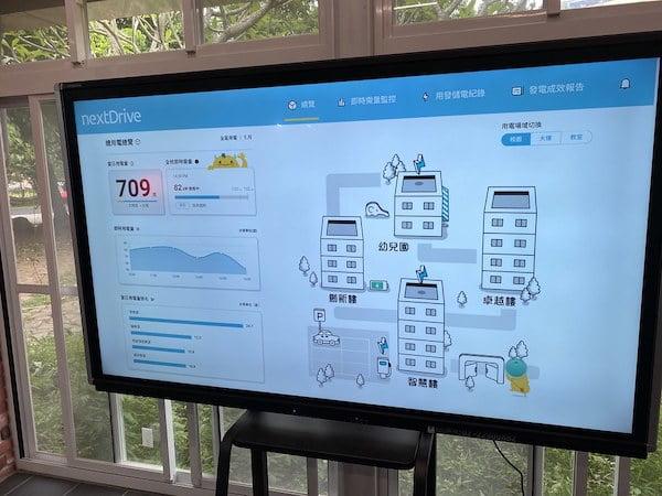 AI 系統會詳細列出校園內各區域的用電數據。