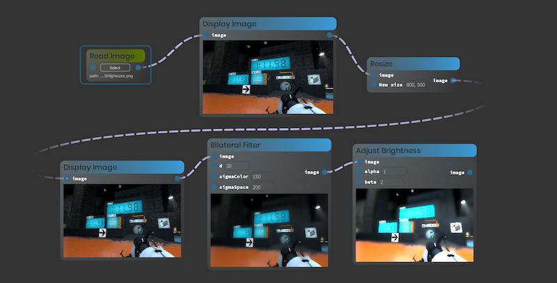 Ryven呈現操作流程的簡潔介面