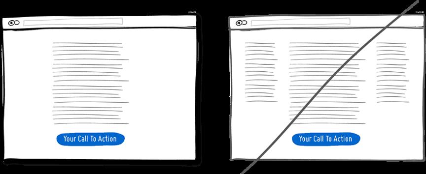 UI設計-單欄排版vs多欄