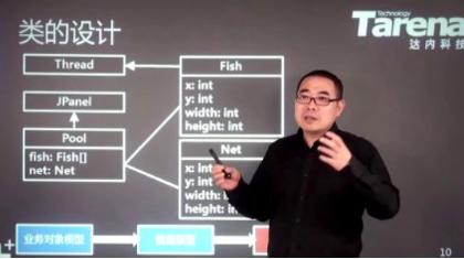 Java課程:捕魚達人(計算機方式思考)